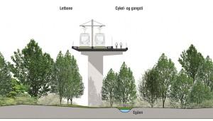 143 miljoner till fler supercykelvägar –Aarhus satsar på högteknologi åt cyklisterna