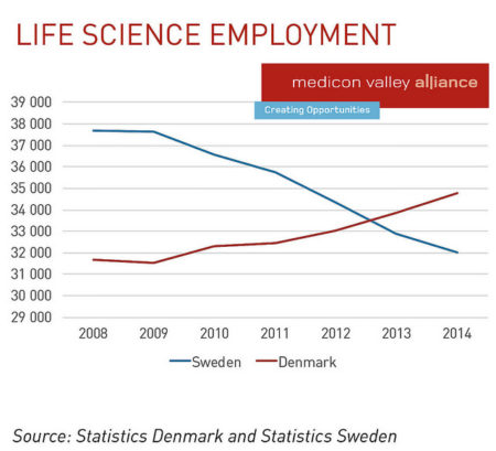mva-life-science-employment-2014-web-450x409